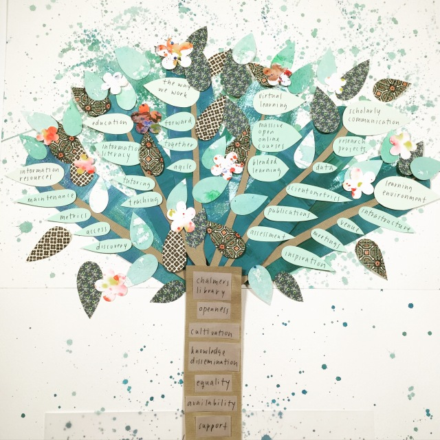 Anna Lenas träd