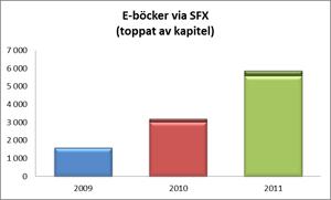 SFXEbooks300