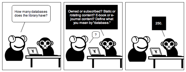 Comic strip How many databases? by Marie Kennedy