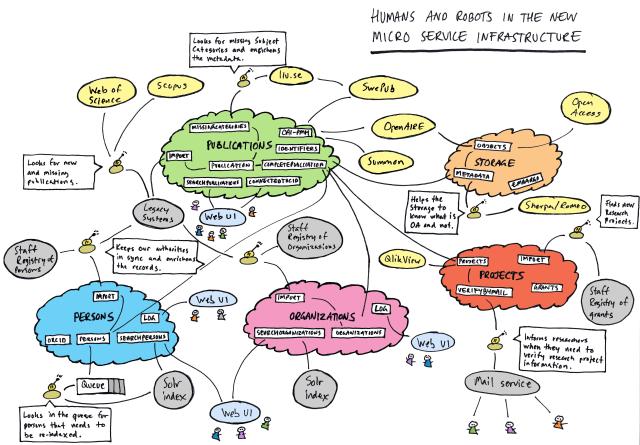 humansrobotsresearchinfrastructureincolor_posterireland